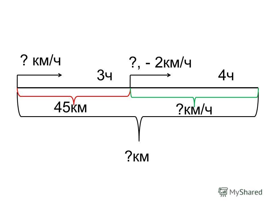 3ч ? км/ч ?, - 2км/ч 4ч 45км ?км/ч ?км