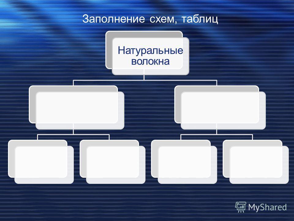 Натуральные волокна Заполнение схем, таблиц
