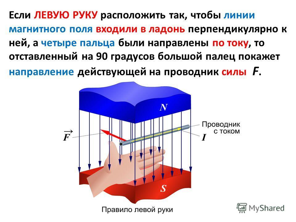 Если ЛЕВУЮ РУКУ расположить так, чтобы линии магнитного поля входили в ладонь перпендикулярно к ней, а четыре пальца были направлены по току, то отставленный на 90 градусов большой палец покажет направление действующей на проводник силы F.