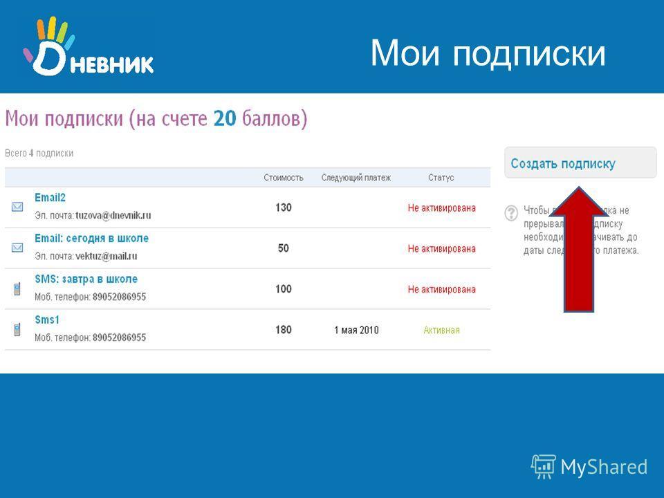 школьная образовательная сеть www.dnevnik.ru Мои подписки