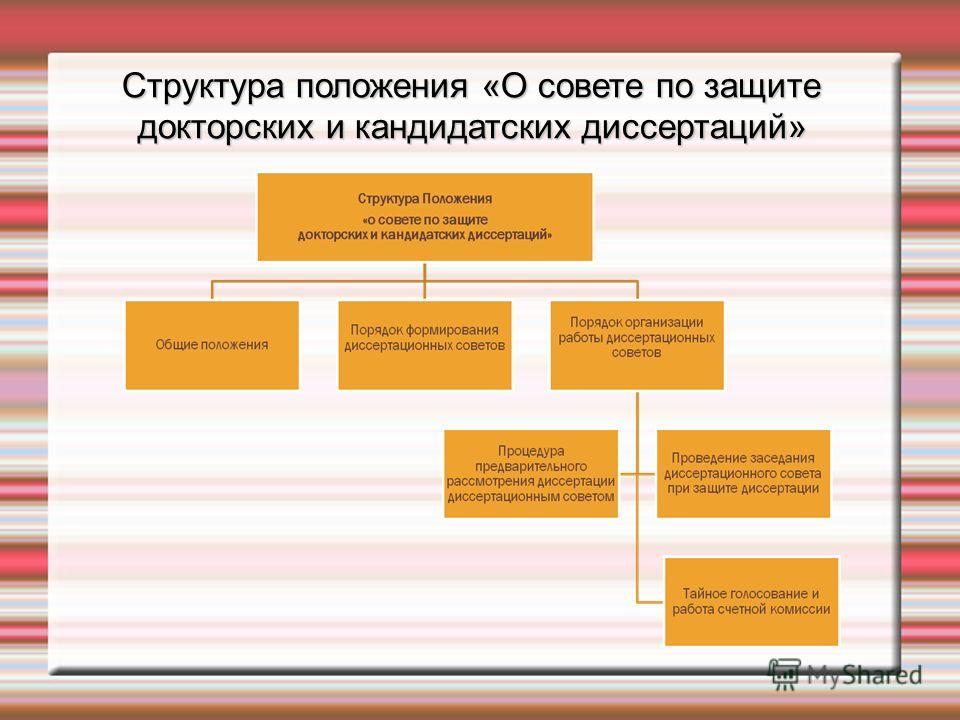 Структура положения «О совете по защите Структура положения «О совете по защите докторских и кандидатских диссертаций»
