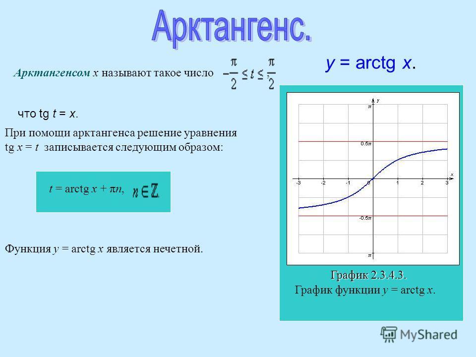 Арктангенсом x называют такое число, При помощи арктангенса решение уравнения tg x = t записывается следующим образом: t = arctg x + πn, Функция y = arctg x является нечетной. что tg t = x. График 2.3.4.3. График функции y = arctg x. y = arctg x.