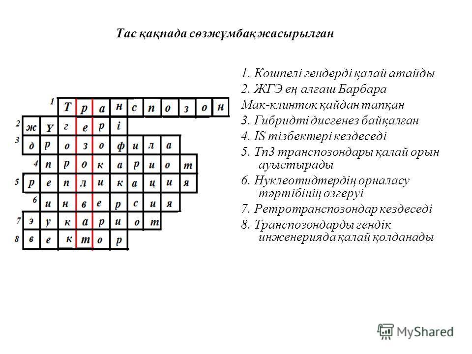 Тас қақпада сөзжұмбақ жасырылған 1. Көшпелі гендерді қалай атайды 2. ЖГЭ ең алғаш Барбара Мак-клинток қайдан тапқан 3. Гибридті дисгенез байқалған 4. IS тізбектері кездеседі 5. Тn3 транспозондары қалай орын ауыстырады 6. Нуклеотидтердің орналасу тәрт