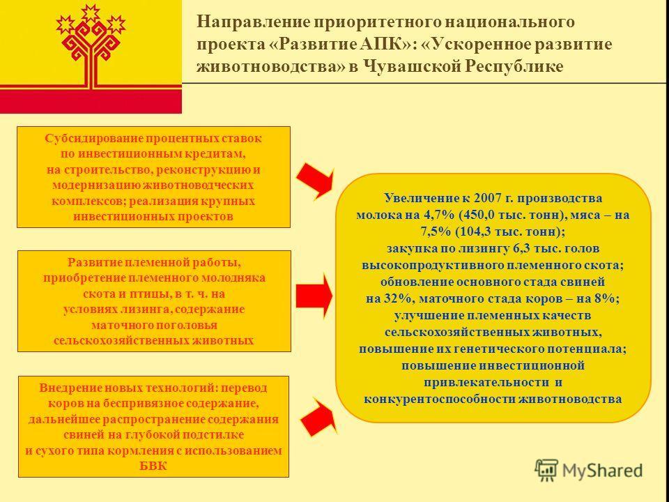 Направление приоритетного национального проекта «Развитие АПК»: «Ускоренное развитие животноводства» в Чувашской Республике Субсидирование процентных ставок по инвестиционным кредитам, на строительство, реконструкцию и модернизацию животноводческих к
