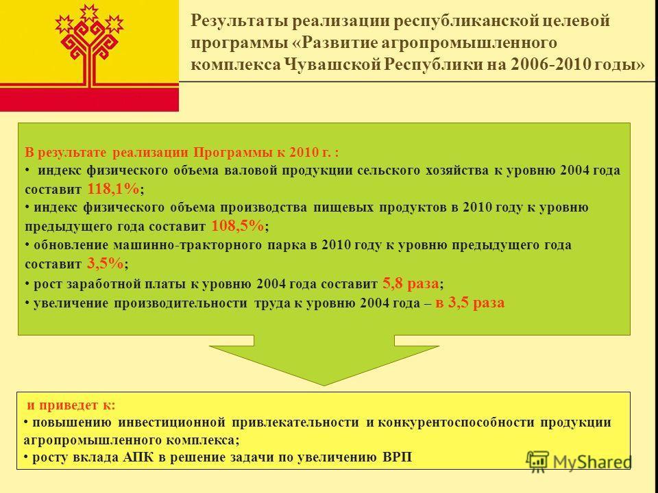 Результаты реализации республиканской целевой программы «Развитие агропромышленного комплекса Чувашской Республики на 2006-2010 годы» и приведет к: повышению инвестиционной привлекательности и конкурентоспособности продукции агропромышленного комплек