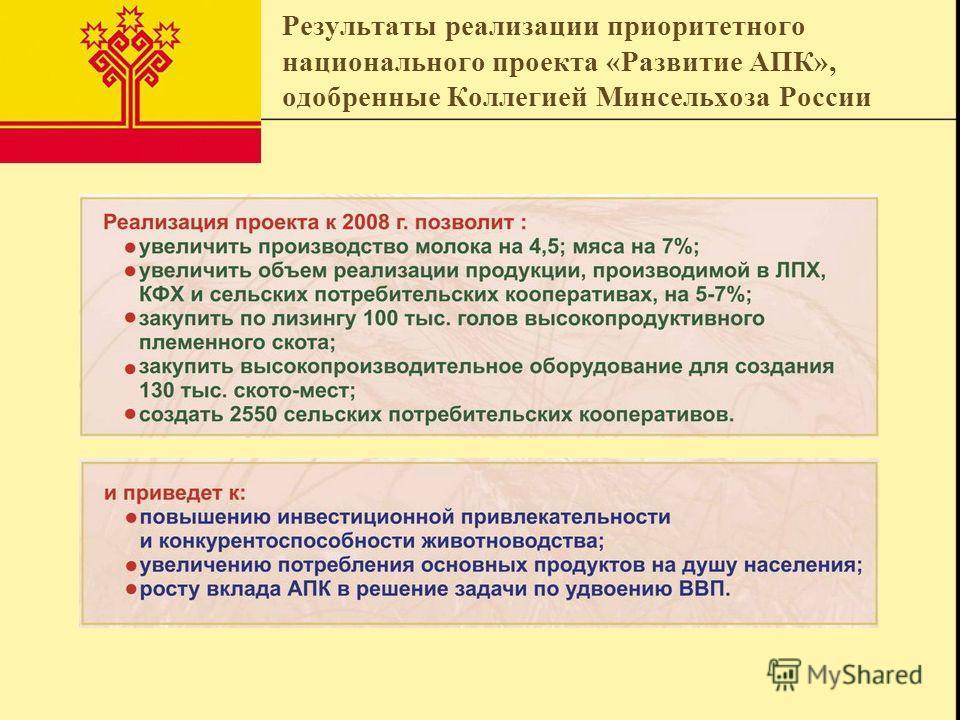 Результаты реализации приоритетного национального проекта «Развитие АПК», одобренные Коллегией Минсельхоза России