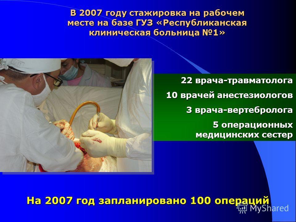 В 2007 году стажировка на рабочем месте на базе ГУЗ «Республиканская клиническая больница 1» 22 врача-травматолога 10 врачей анестезиологов 3 врача-вертебролога 5 операционных медицинских сестер На 2007 год запланировано 100 операций