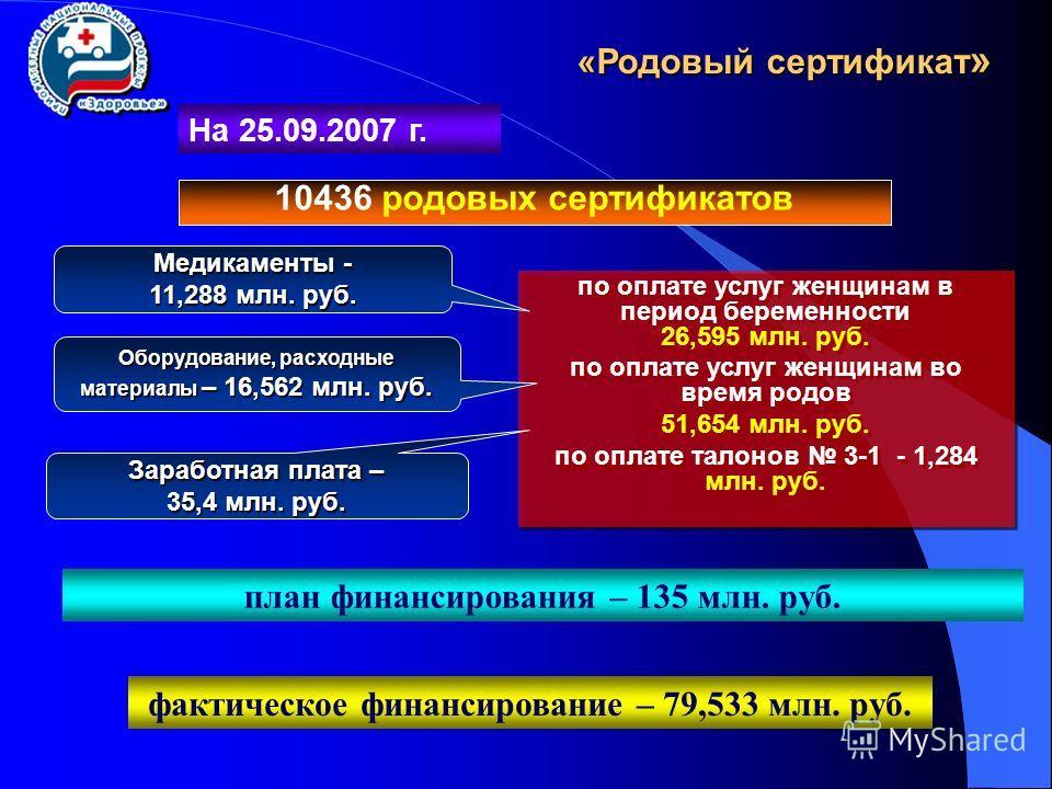 «Родовый сертификат » по оплате услуг женщинам в период беременности 26,595 млн. руб. по оплате услуг женщинам во время родов 51,654 млн. руб. по оплате талонов 3-1 - 1,284 млн. руб. по оплате услуг женщинам в период беременности 26,595 млн. руб. по