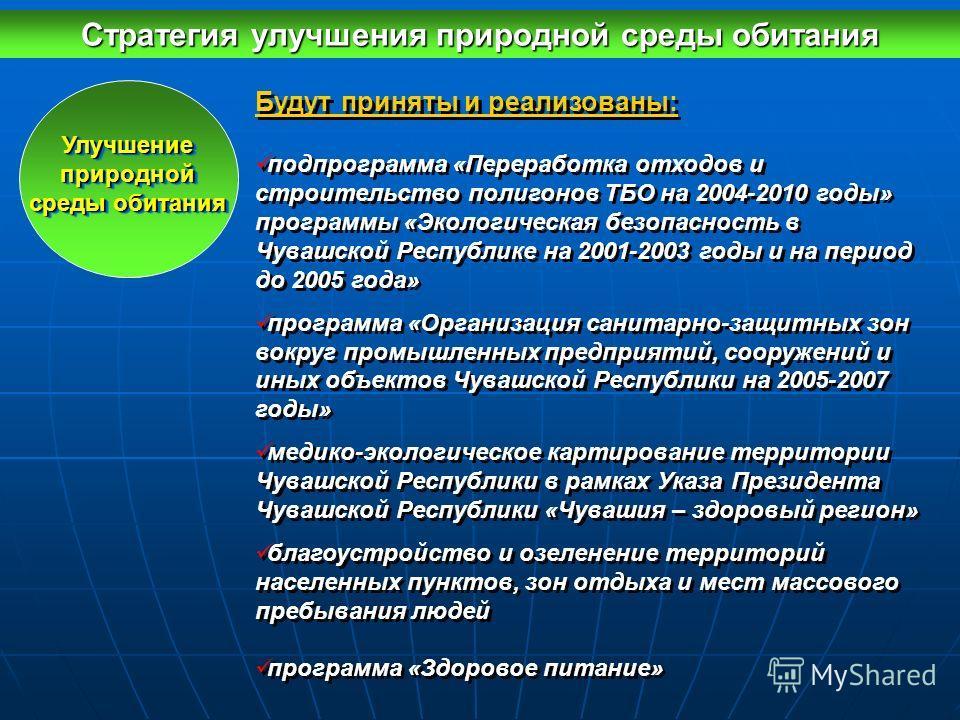 Улучшение природной среды обитания Будут приняты и реализованы: подпрограмма «Переработка отходов и строительство полигонов ТБО на 2004-2010 годы» программы «Экологическая безопасность в Чувашской Республике на 2001-2003 годы и на период до 2005 года