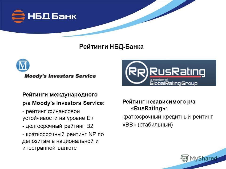 Рейтинги НБД-Банка Рейтинг независимого р/а «RusRating»: краткосрочный кредитный рейтинг «ВВ» (стабильный) Рейтинги международного р/а Moody's Investors Service: - рейтинг финансовой устойчивости на уровне E+ - долгосрочный рейтинг B2 - краткосрочный