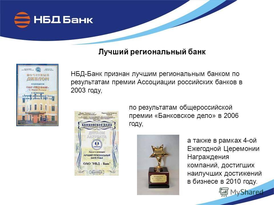 Лучший региональный банк по результатам общероссийской премии «Банковское дело» в 2006 году, НБД-Банк признан лучшим региональным банком по результатам премии Ассоциации российских банков в 2003 году, а также в рамках 4-ой Ежегодной Церемонии Награжд