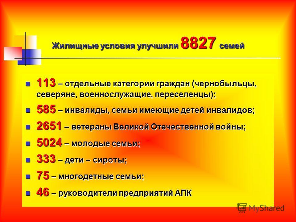 Жилищные условия улучшили 8827 семей 113 – отдельные категории граждан (чернобыльцы, северяне, военнослужащие, переселенцы); 113 – отдельные категории граждан (чернобыльцы, северяне, военнослужащие, переселенцы); 585 – инвалиды, семьи имеющие детей и