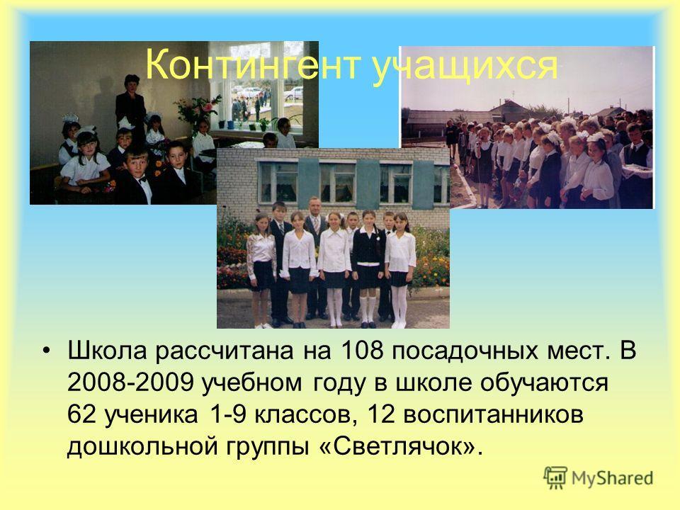 Школа рассчитана на 108 посадочных мест. В 2008-2009 учебном году в школе обучаются 62 ученика 1-9 классов, 12 воспитанников дошкольной группы «Светлячок». Контингент учащихся