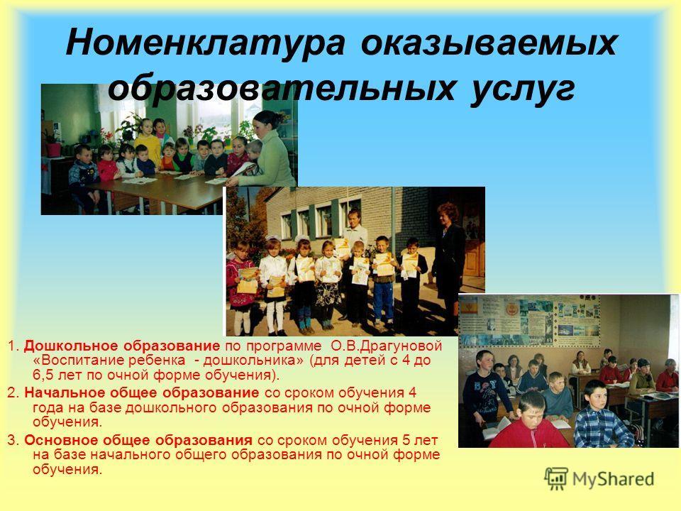 Номенклатура оказываемых образовательных услуг 1. Дошкольное образование по программе О.В.Драгуновой «Воспитание ребенка - дошкольника» (для детей с 4 до 6,5 лет по очной форме обучения). 2. Начальное общее образование со сроком обучения 4 года на ба