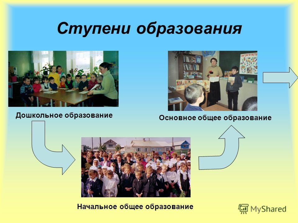 Ступени образования Дошкольное образование Начальное общее образование Основное общее образование