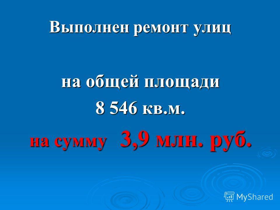 Выполнен ремонт улиц на общей площади 8 546 кв.м. на сумму 3,9 млн. руб.