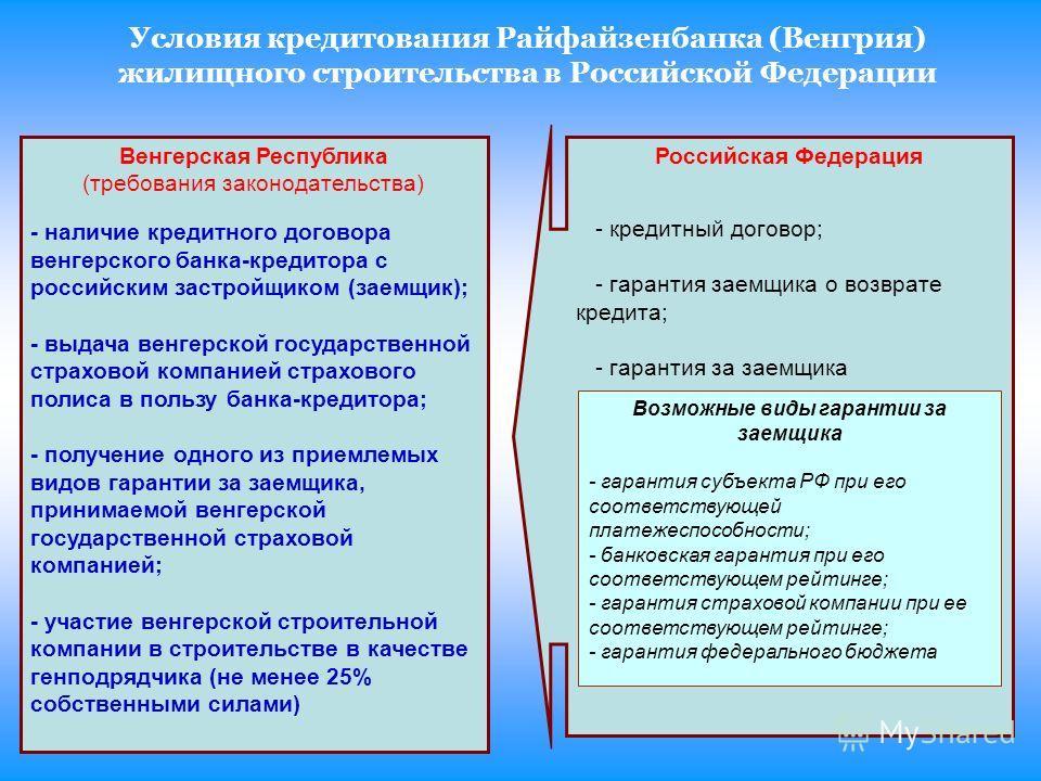Условия кредитования Райфайзенбанка (Венгрия) жилищного строительства в Российской Федерации Венгерская Республика (требования законодательства) - наличие кредитного договора венгерского банка-кредитора с российским застройщиком (заемщик); - выдача в