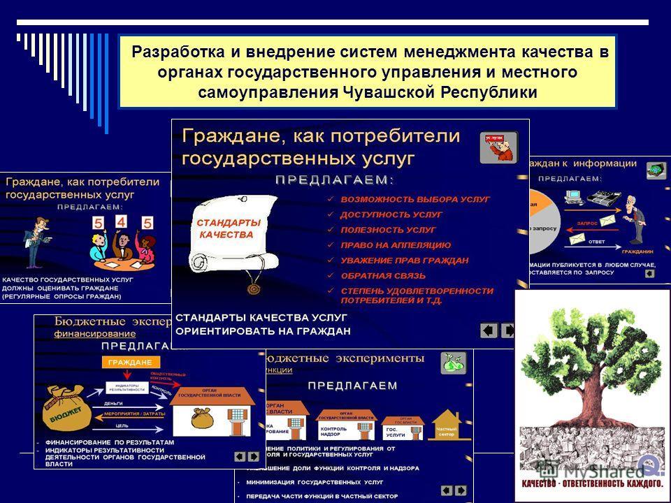 Разработка и внедрение систем менеджмента качества в органах государственного управления и местного самоуправления Чувашской Республики