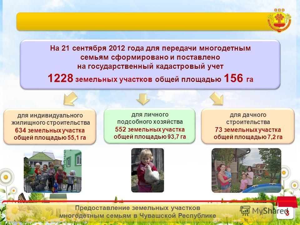 3 3 Предоставление земельных участков многодетным семьям в Чувашской Республике На 21 сентября 2012 года для передачи многодетным семьям сформировано и поставлено на государственный кадастровый учет 1228 земельных участков общей площадью 156 га На 21