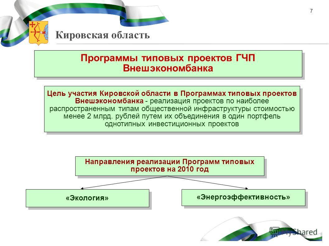 Кировская область Программы типовых проектов ГЧП Внешэкономбанка Цель участия Кировской области в Программах типовых проектов Внешэкономбанка - реализация проектов по наиболее распространенным типам общественной инфраструктуры стоимостью менее 2 млрд