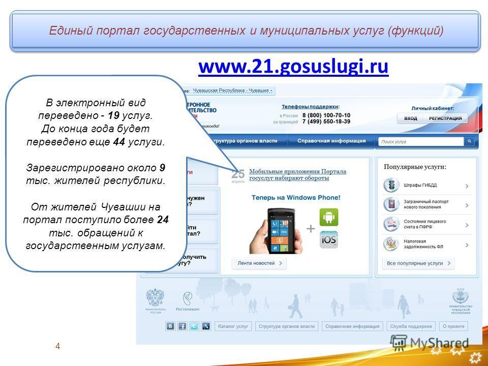 www.21.gosuslugi.ru В электронный вид переведено - 19 услуг. До конца года будет переведено еще 44 услуги. Зарегистрировано около 9 тыс. жителей республики. От жителей Чувашии на портал поступило более 24 тыс. обращений к государственным услугам. Еди