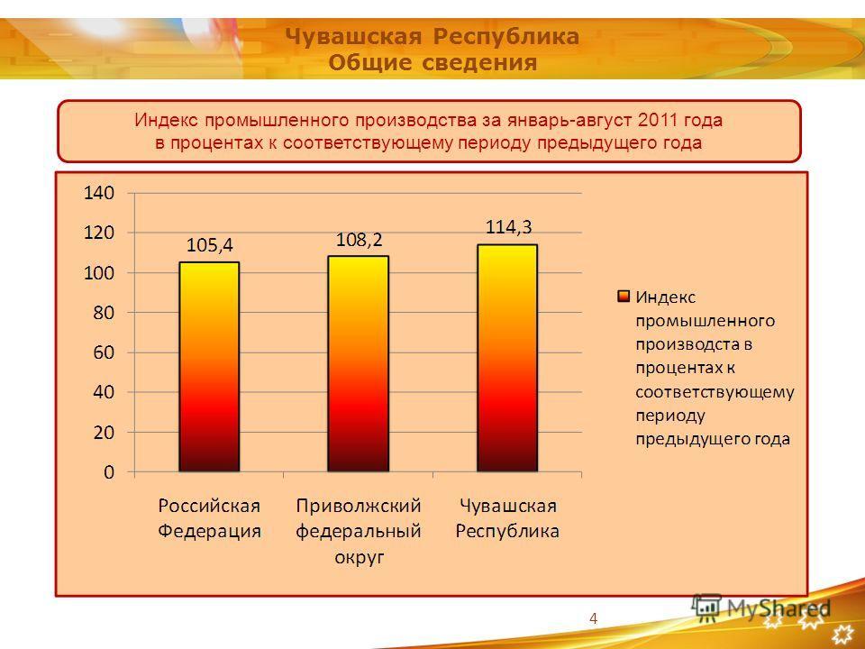 4 Индекс промышленного производства за январь-август 2011 года в процентах к соответствующему периоду предыдущего года Чувашская Республика Общие сведения