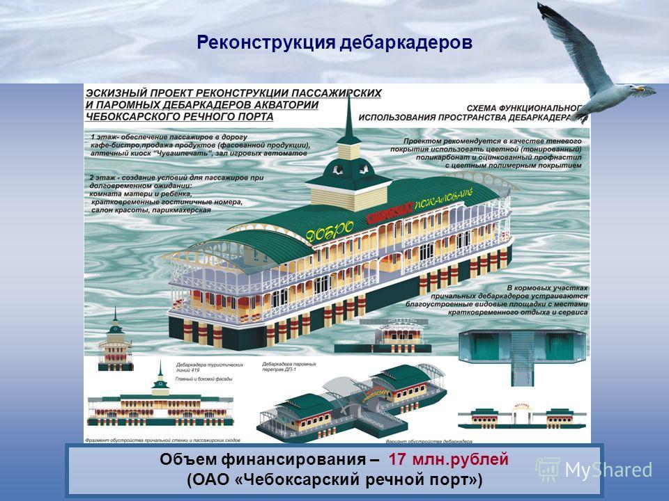 Реконструкция дебаркадеров Объем финансирования – 17 млн.рублей (ОАО «Чебоксарский речной порт»)
