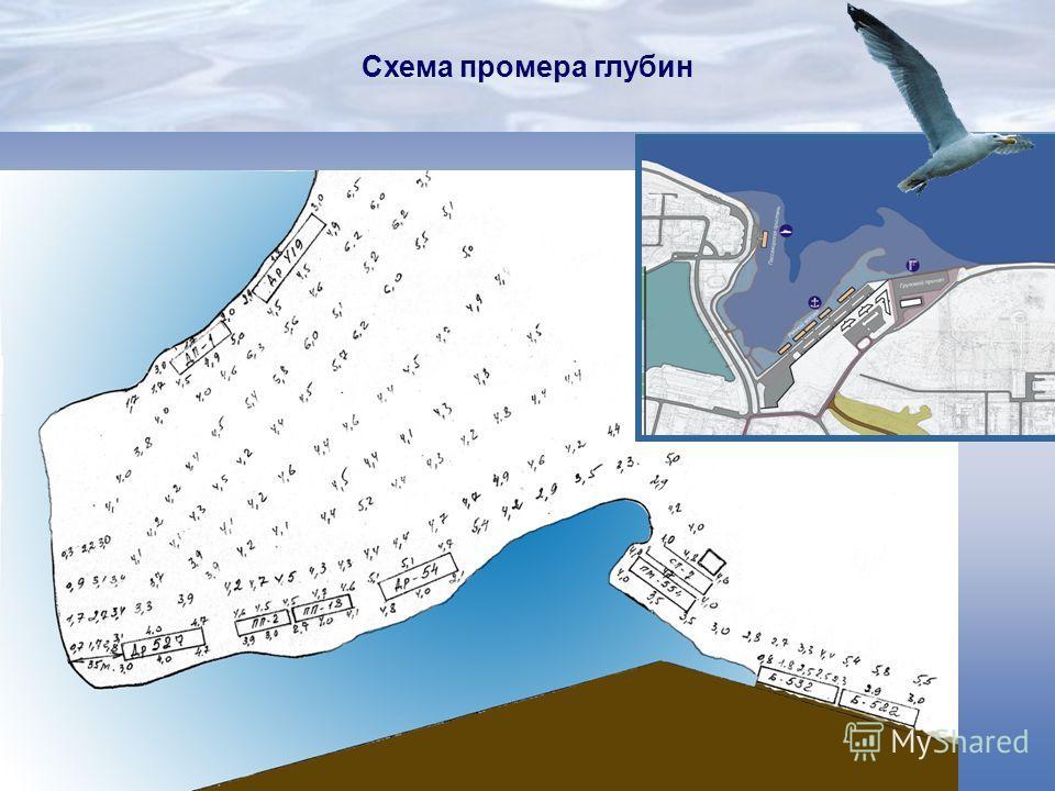 Схема промера глубин
