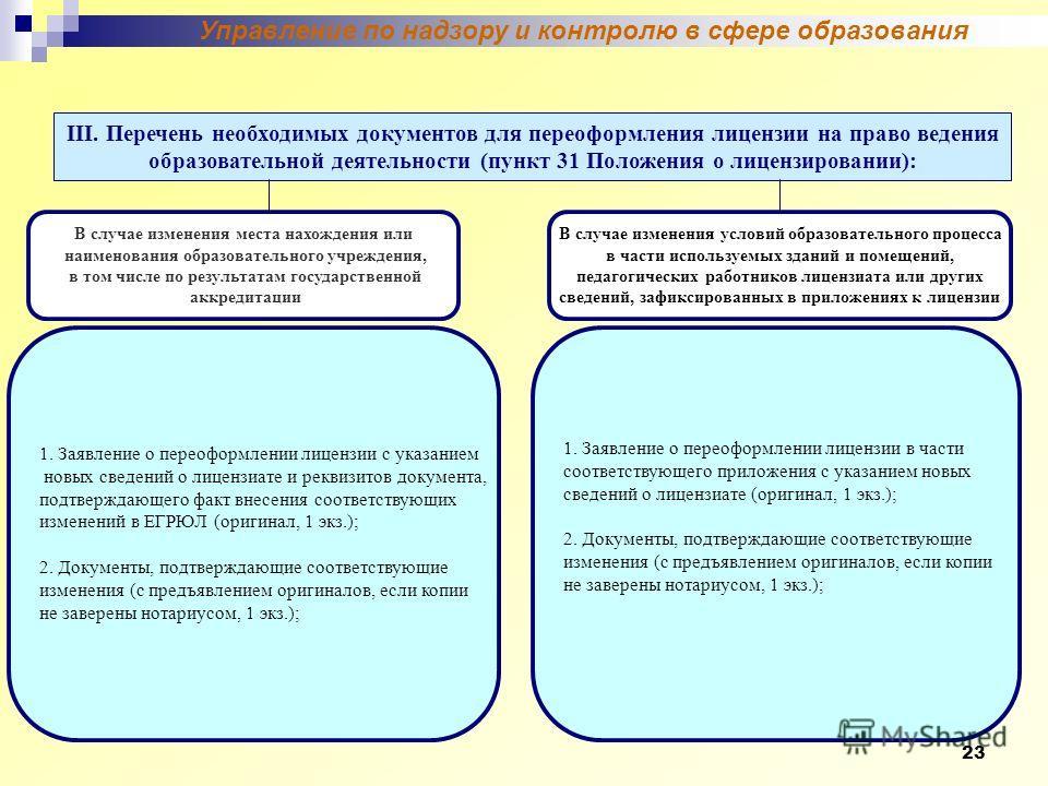 23 Управление по надзору и контролю в сфере образования III. Перечень необходимых документов для переоформления лицензии на право ведения образовательной деятельности (пункт 31 Положения о лицензировании): 1. Заявление о переоформлении лицензии с ука