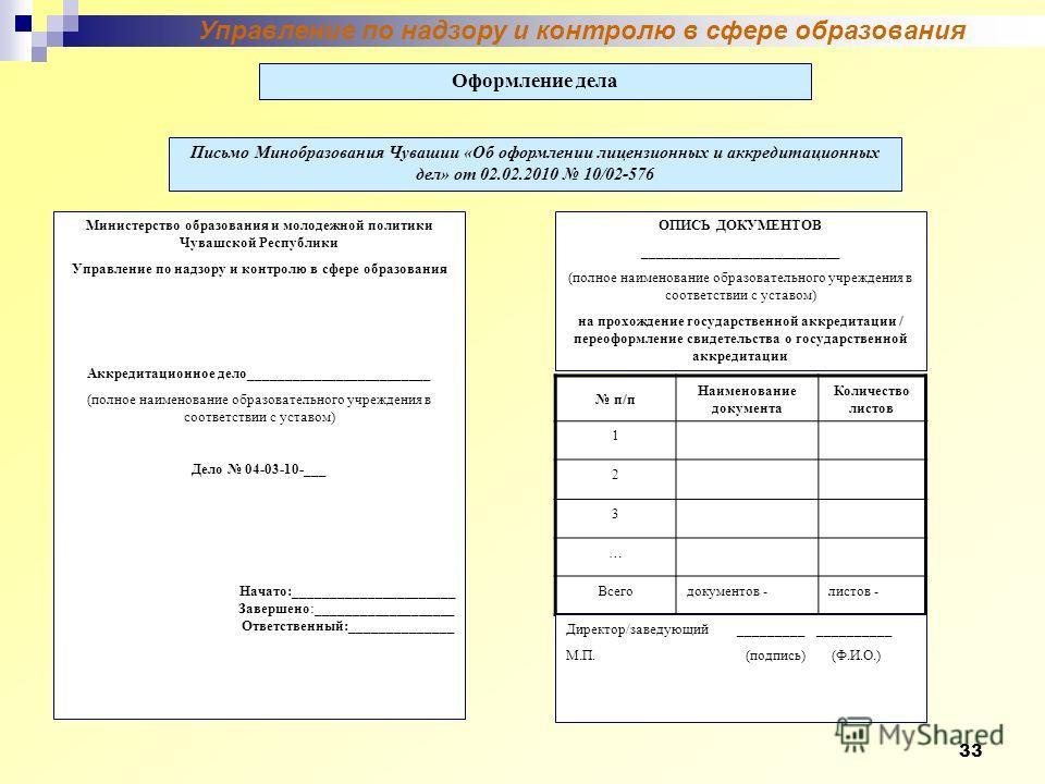 33 Управление по надзору и контролю в сфере образования Оформление дела Министерство образования и молодежной политики Чувашской Республики Управление по надзору и контролю в сфере образования Аккредитационное дело_________________________ (полное на