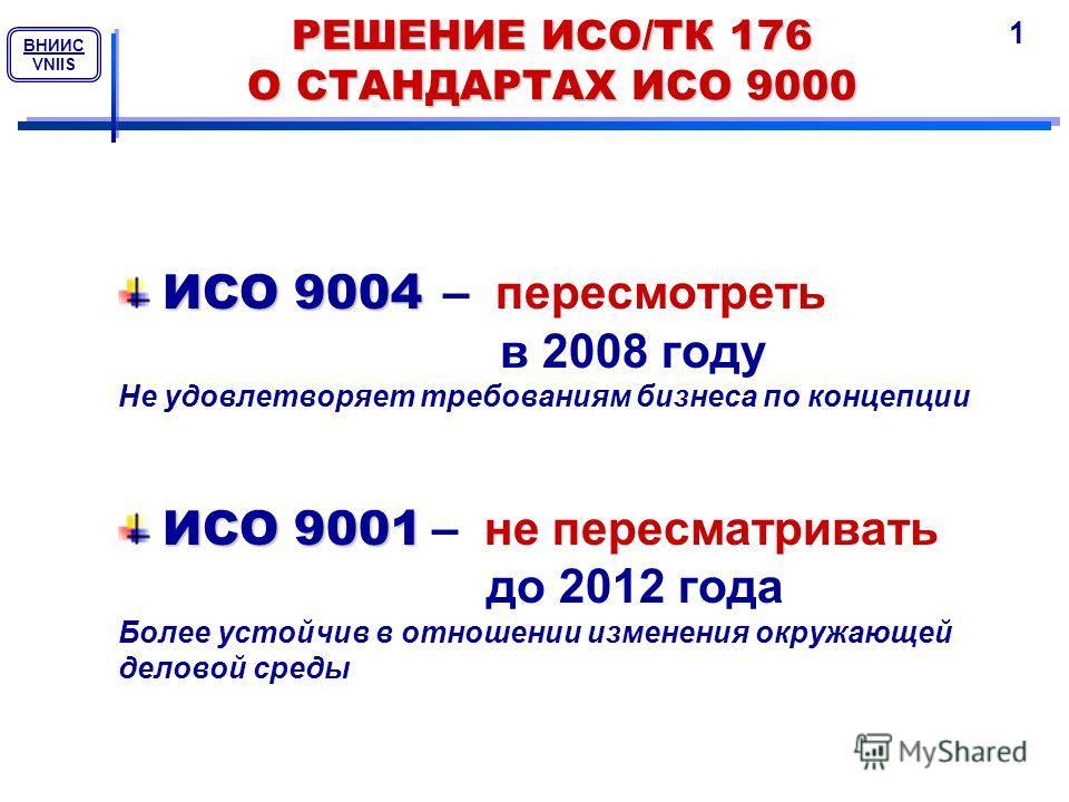 ВНИИС VNIIS РЕШЕНИЕ ИСО/ТК 176 О СТАНДАРТАХ ИСО 9000 ИСО 9004 ИСО 9004 – пересмотреть в 2008 году Не удовлетворяет требованиям бизнеса по концепции ИСО 9001 ИСО 9001 – не пересматривать до 2012 года Более устойчив в отношении изменения окружающей дел