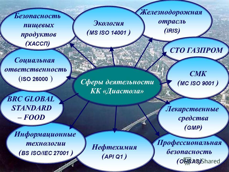 2 Сферы деятельности КК «Диастола» Железнодорожная отрасль ( IRIS ) Профессиональная безопасность ( OHSAS ) СТО ГАЗПРОМ Нефтехимия ( API Q1 ) Информационные технологии ( BS ISO/IEC 27001 ) BRC GLOBAL STANDARD – FOOD Лекарственные средства ( GMP ) Соц
