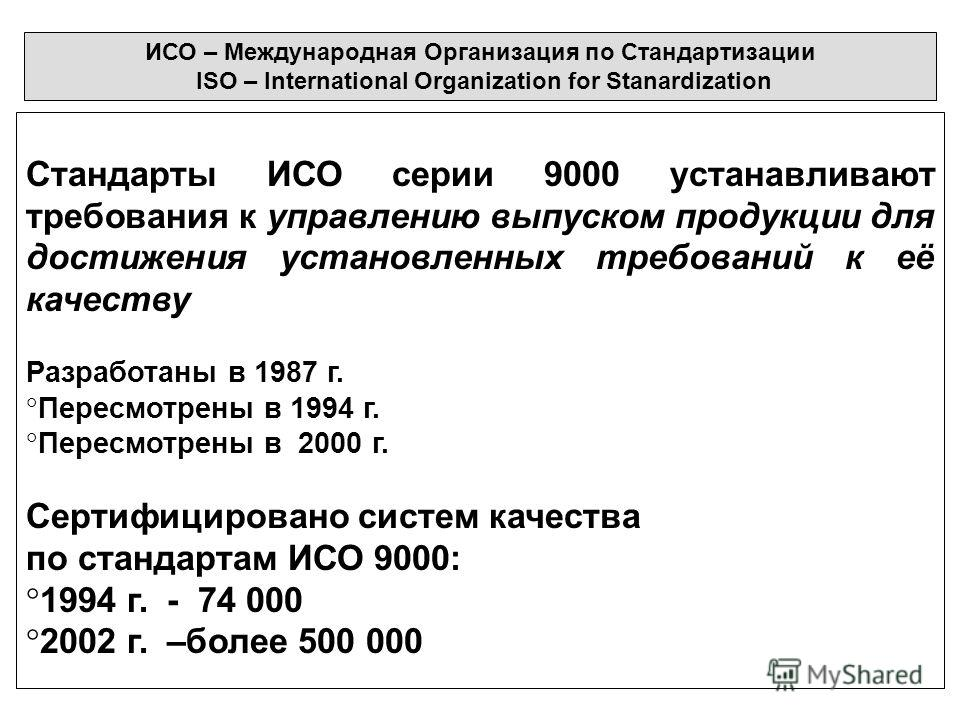 Стандарты ИСО серии 9000 устанавливают требования к управлению выпуском продукции для достижения установленных требований к её качеству Разработаны в 1987 г. Пересмотрены в 1994 г. Пересмотрены в 2000 г. Сертифицировано систем качества по стандартам