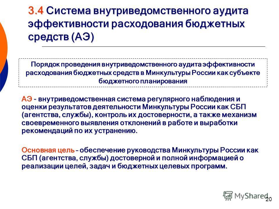20 3.4 Система внутриведомственного аудита эффективности расходования бюджетных средств (АЭ) АЭ - внутриведомственная система регулярного наблюдения и оценки результатов деятельности Минкультуры России как СБП (агентства, службы), контроль их достове