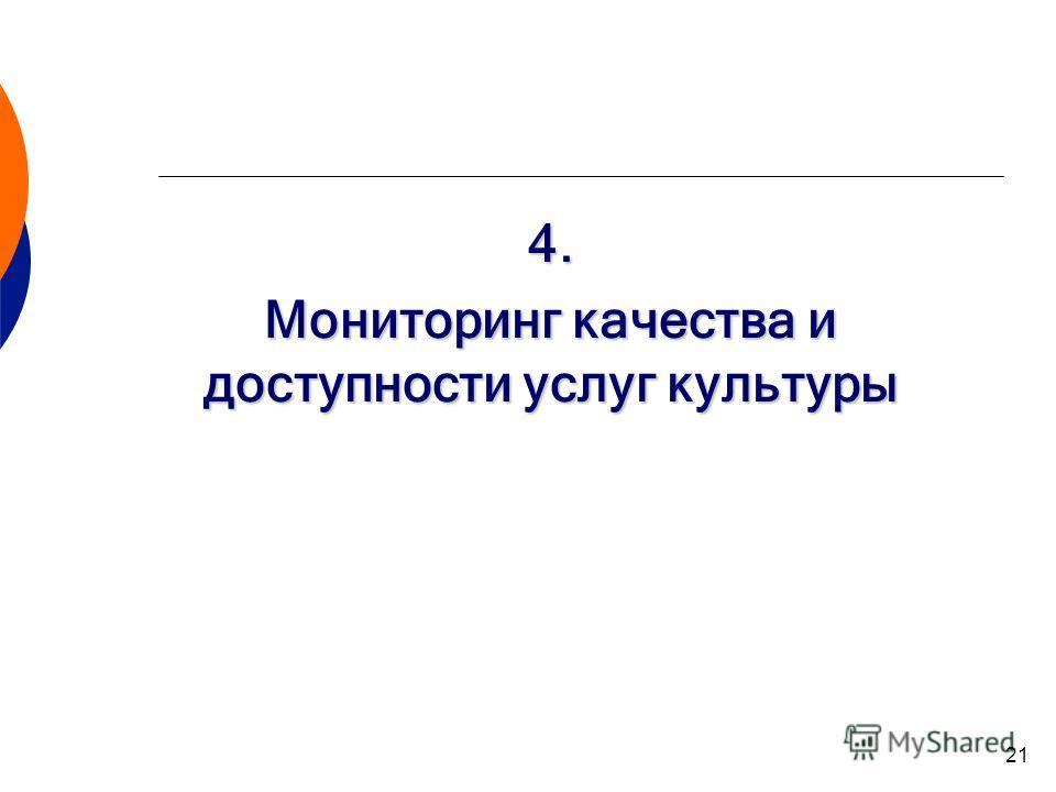 21 4. Мониторинг качества и доступности услуг культуры