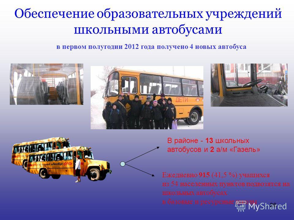 26 В районе - 13 школьных автобусов и 2 а/м «Газель» Ежедневно 915 (41,5 %) учащихся из 54 населенных пунктов подвозятся на школьных автобусах в базовые и ресурсные школы Обеспечение образовательных учреждений школьными автобусами в первом полугодии