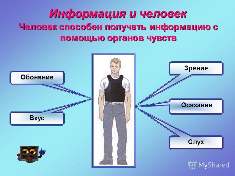 Информация и человек Зрение Слух Осязание Обоняние Вкус Человек способен получать информацию с помощью органов чувств
