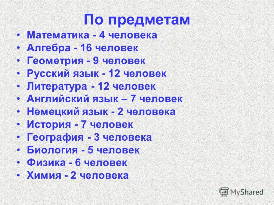 По предметам Математика - 4 человека Алгебра - 16 человек Геометрия - 9 человек Русский язык - 12 человек Литература - 12 человек Английский язык – 7 человек Немецкий язык - 2 человека История - 7 человек География - 3 человека Биология - 5 человек Ф