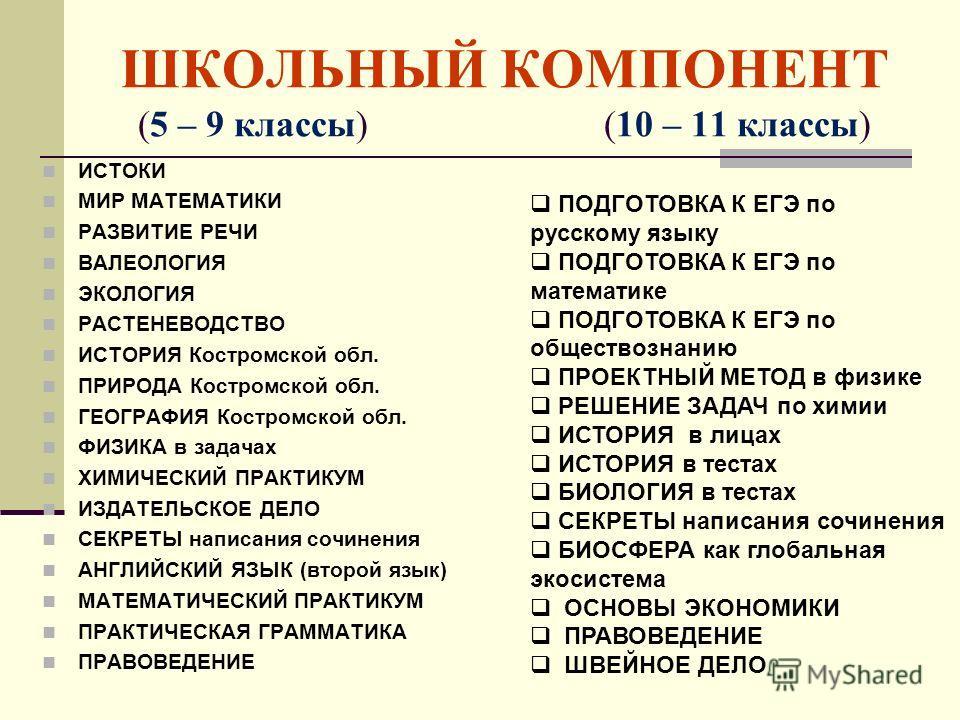 ШКОЛЬНЫЙ КОМПОНЕНТ (5 – 9 классы) (10 – 11 классы) ИСТОКИ МИР МАТЕМАТИКИ РАЗВИТИЕ РЕЧИ ВАЛЕОЛОГИЯ ЭКОЛОГИЯ РАСТЕНЕВОДСТВО ИСТОРИЯ Костромской обл. ПРИРОДА Костромской обл. ГЕОГРАФИЯ Костромской обл. ФИЗИКА в задачах ХИМИЧЕСКИЙ ПРАКТИКУМ ИЗДАТЕЛЬСКОЕ