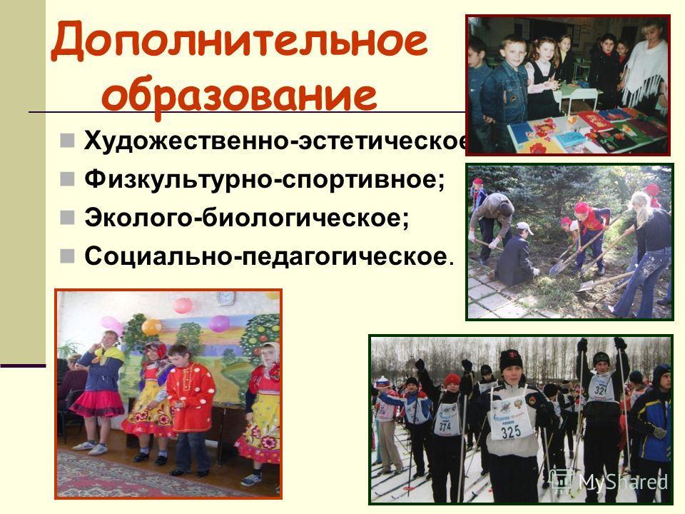 Дополнительное образование Художественно-эстетическое; Физкультурно-спортивное; Эколого-биологическое; Социально-педагогическое.