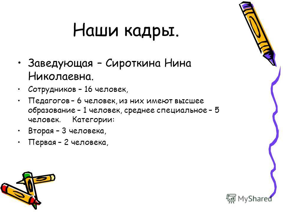 Наши кадры. Заведующая – Сироткина Нина Николаевна. Сотрудников – 16 человек, Педагогов – 6 человек, из них имеют высшее образование – 1 человек, среднее специальное – 5 человек. Категории: Вторая – 3 человека, Первая – 2 человека,