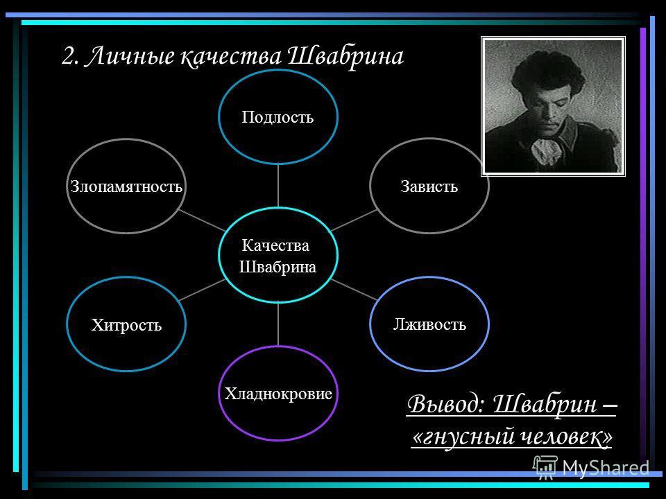 Вывод: Швабрин – «гнусный человек» 2. Личные качества Швабрина Качества Швабрина ПодлостьЗавистьЛживостьХладнокровиеХитростьЗлопамятность