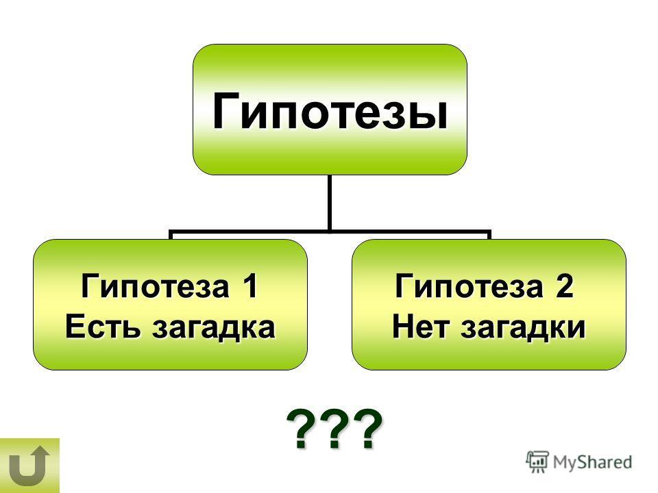Гипотезы Гипотеза 1 Есть загадка Гипотеза 2 Нет загадки ???