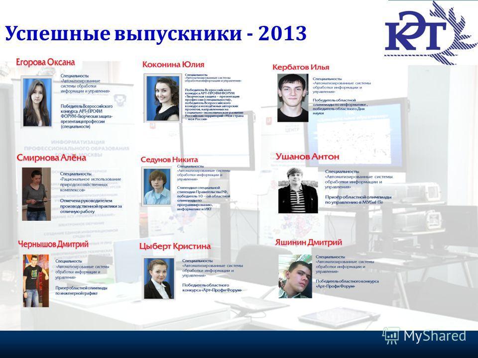 Портрет эффективного волонтера 20 Федеральное агентство по делам молодежи, 2009 Успешные выпускники - 2013
