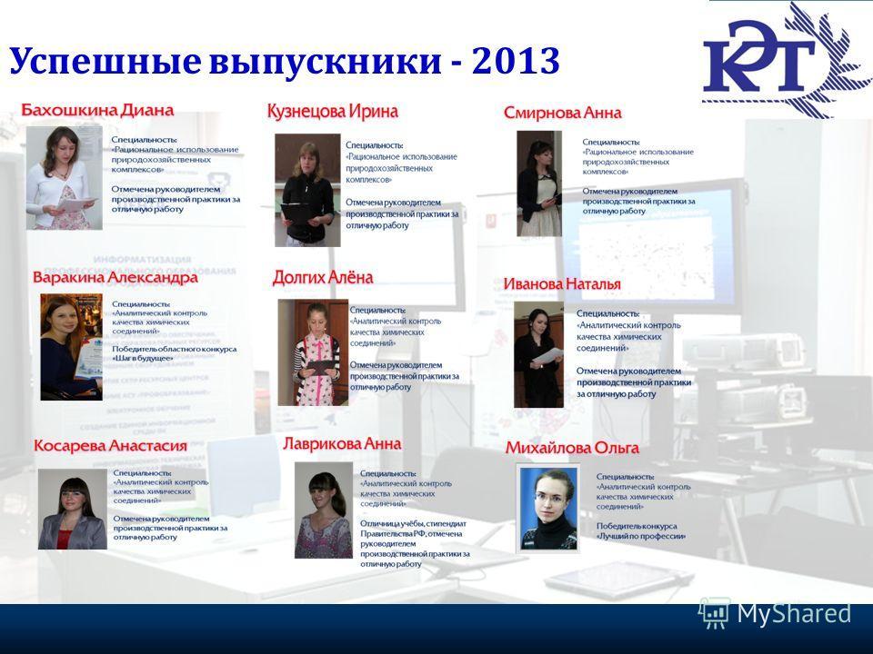 Портрет эффективного волонтера 21 Федеральное агентство по делам молодежи, 2009 Успешные выпускники - 2013