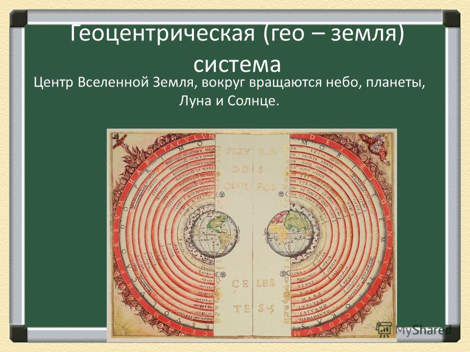 Геоцентрическая (гео – земля) система Центр Вселенной Земля, вокруг вращаются небо, планеты, Луна и Солнце.