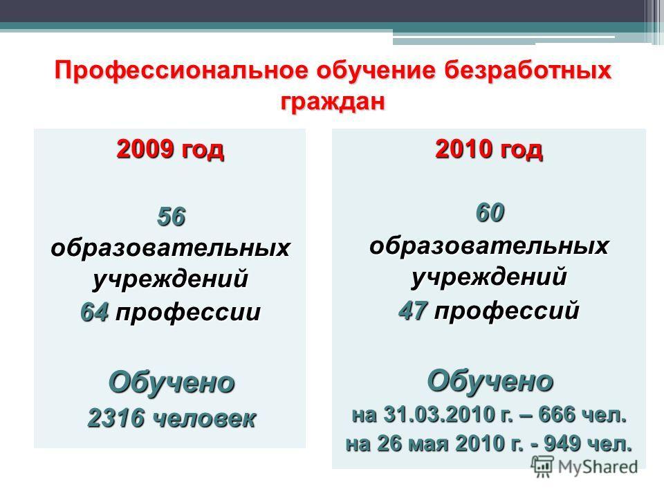 Профессиональное обучение безработных граждан 2009 год 56 образовательных учреждений 64 профессии Обучено 2316 человек 2010 год 60 образовательных учреждений 47 профессий Обучено на 31.03.2010 г. – 666 чел. на 26 мая 2010 г. - 949 чел.