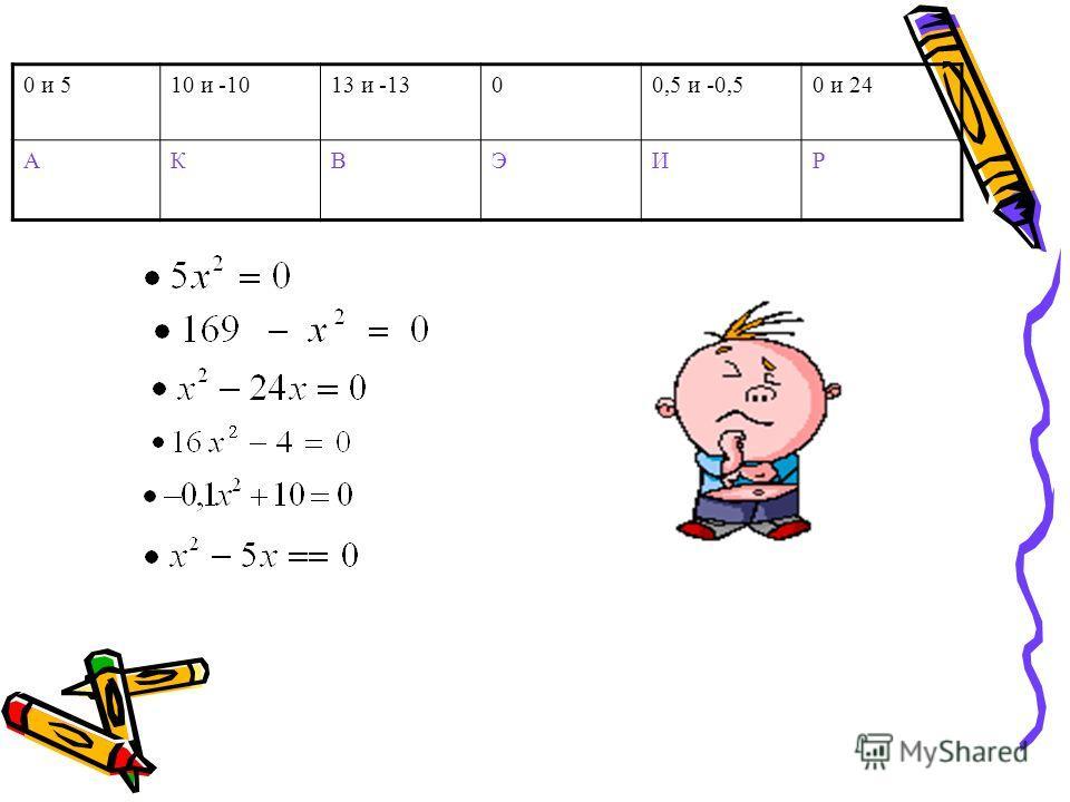 Неполное квадратное уравнение Решение Наличие корней Количество корней Вид корней 1 b =0, с = 0 = 0 х = 0 +1Х = 0 2а + bх = 0 B 0, с=0 х(ах + b) = 0 х = 0 или ах +b=0 = 0, = - +2 = 0 = - 3 а +с = 0. b = 0, с 0 а = - с =, если < 0 то корней нет если >