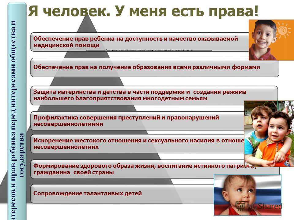 Обеспечение прав ребенка на доступность и качество оказываемой медицинской помощи обеспечение прав ребенка на доступность и качество оказываемой медицинской помощи Обеспечение прав на получение образования всеми различными формами Защита материнства