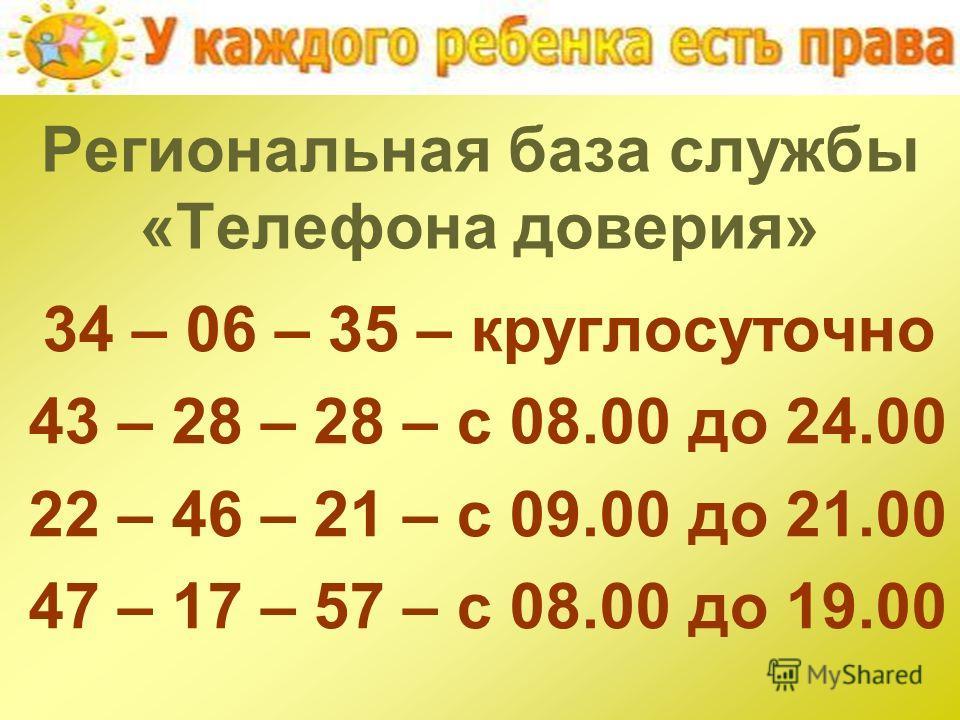 Региональная база службы «Телефона доверия» 34 – 06 – 35 – круглосуточно 43 – 28 – 28 – с 08.00 до 24.00 22 – 46 – 21 – с 09.00 до 21.00 47 – 17 – 57 – с 08.00 до 19.00